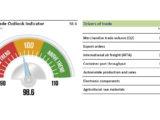 Indicador de Perspectivas de Comercio Mundial señala pérdida de impulso en crecimiento del comercio durante cuarto trimestre