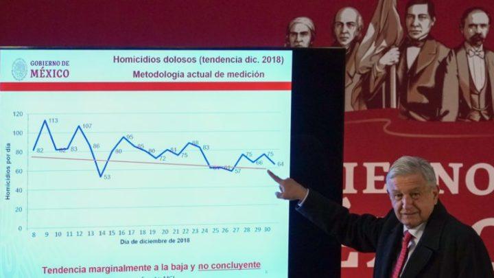 Avanza construcción del Sistema de Información sobre incidencia delictiva: López