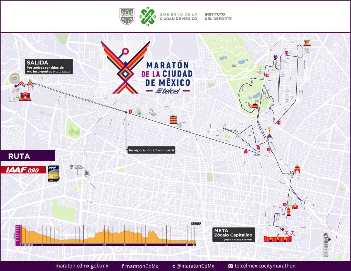 Cierres viales por el maratón de la CDMX