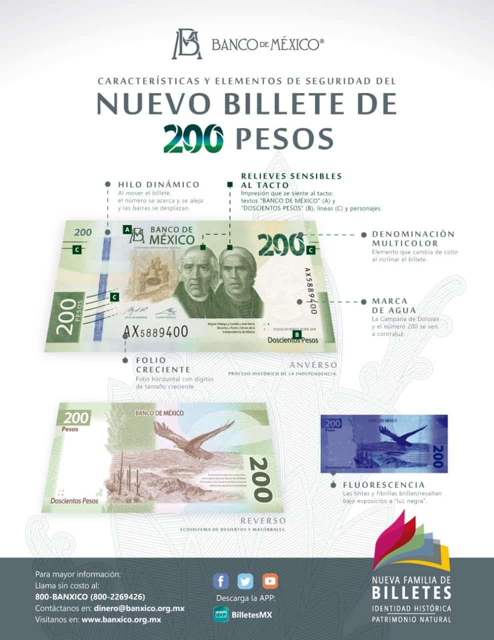 Elementos de seguridad del nuevo billete de 200 pesos