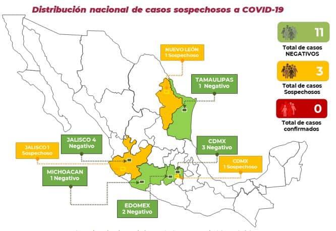 casos sospechosos de coronavirus COVID-19 en México
