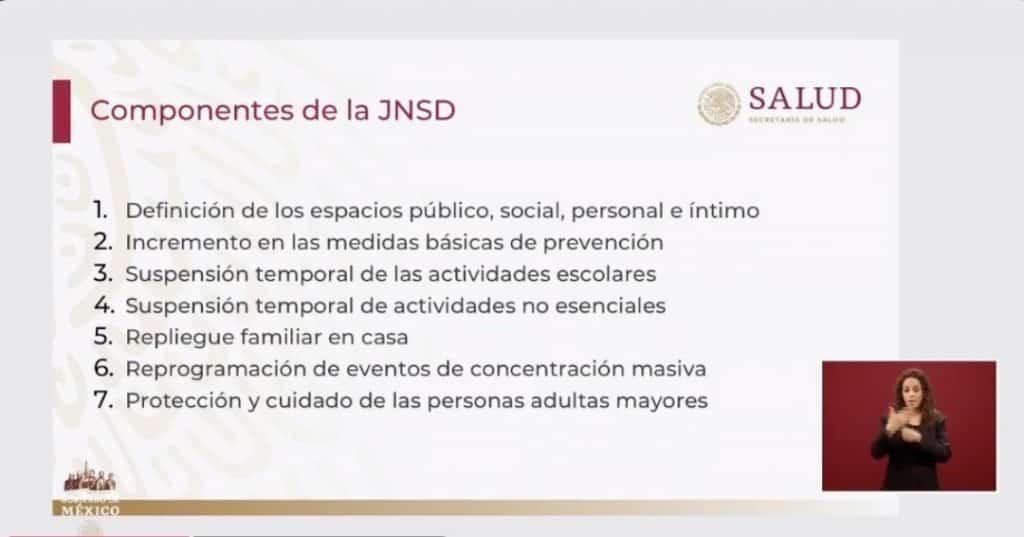México reporta 203 casos confirmados de COVID-19