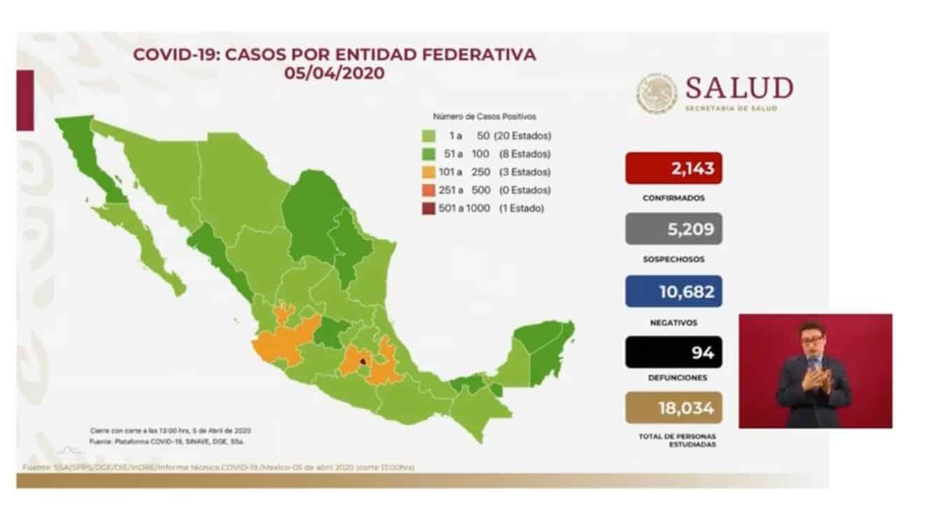 Coronavirus en México al 5 de abril