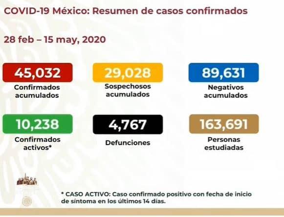coronavirus en México al 15 de mayo nacional