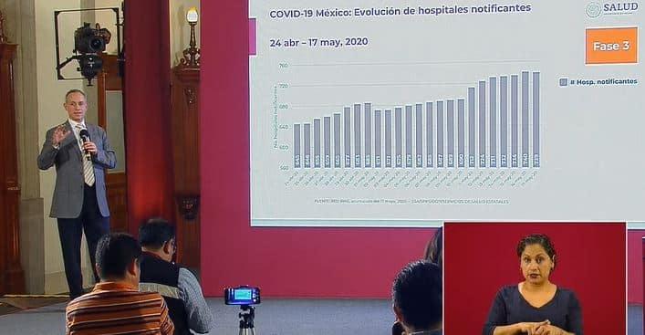 coronavirus en México al 18 de mayo portadas