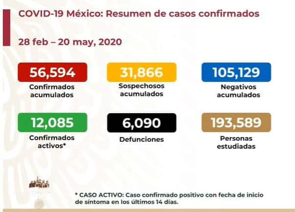 coronavirus en México al 20 de mayo nacional