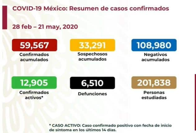 coronavirus en México al 21 de mayo nacional