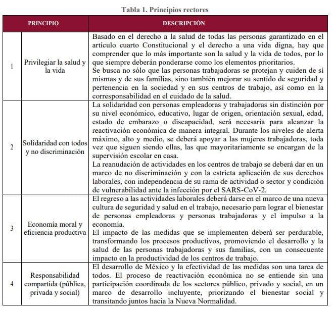 Medidas sanitarias que deben cumplir las empresas para reiniciar actividades
