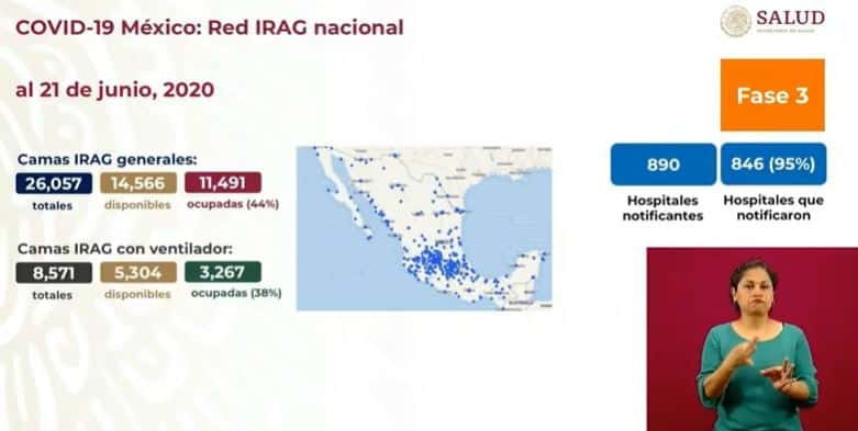 Coronavirus en México al 22 de junio camas
