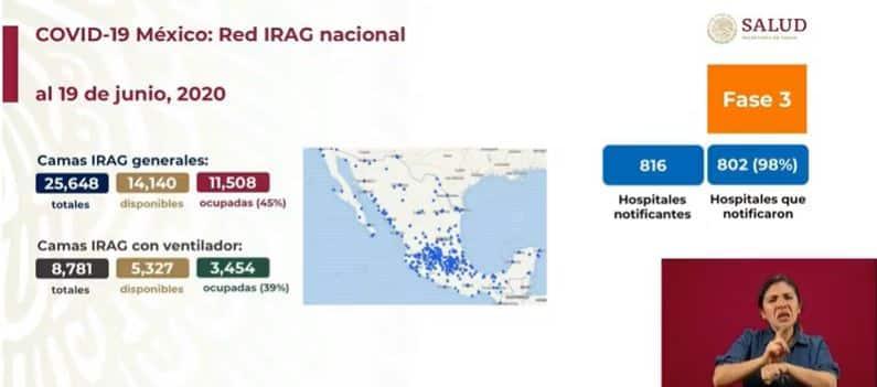 coronavirus en México al 20 de junio camas